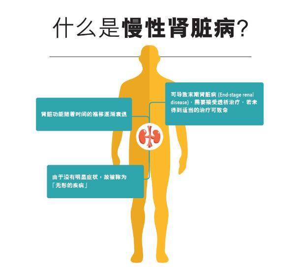 慢性肾脏病